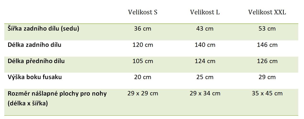 tabulka rozměrů fusak rolko
